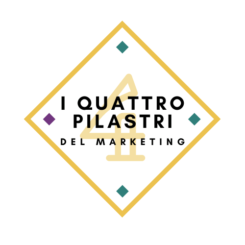 I 4 Pilastri del Marketing